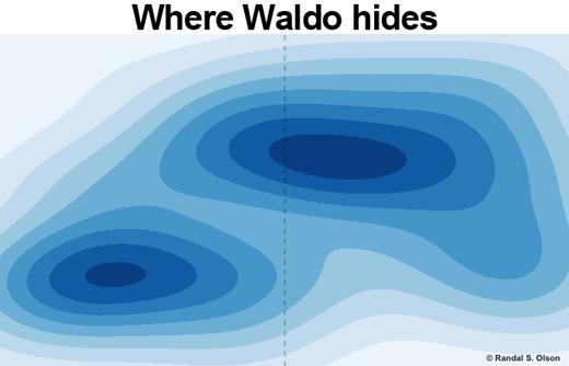 Wherewaldohides